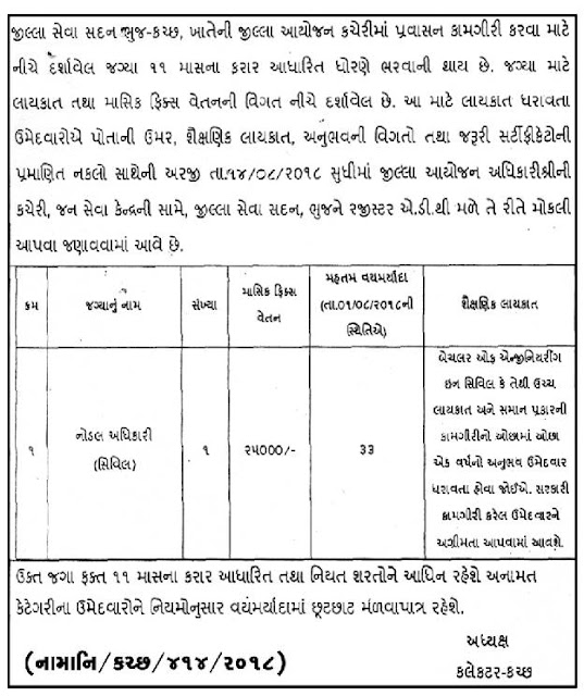District Planning Office, Bhuj – Kutch Recruitment for Nodal Officer (Civil) Post 2018