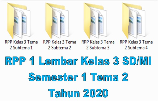 RPP 1 Lembar Kelas 3 SD/MI Semester 1 Tema 2 Tahun 2020 - Format Sekolah
