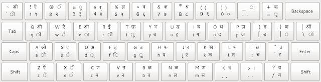 Why Mangal Font is Compulsory for Hindi Typing Test| हिंदी टाइपिंग टेस्ट के लिए मंगल फॉण्ट क्यों अनिवार्य है