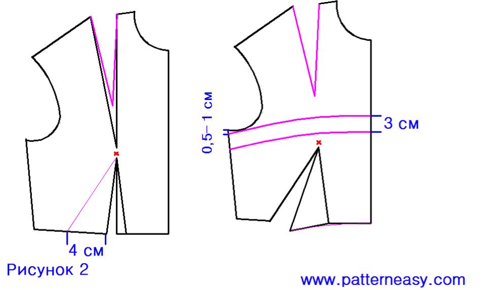 ajustes de patrón base de cuerpo de vestido