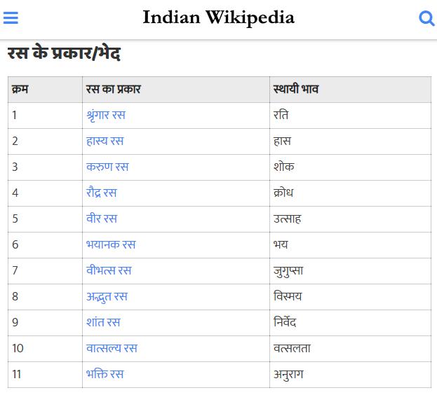 RAS IN HINDI WIKIPEDIA WITH EXAMPLE STHAYI BHAV