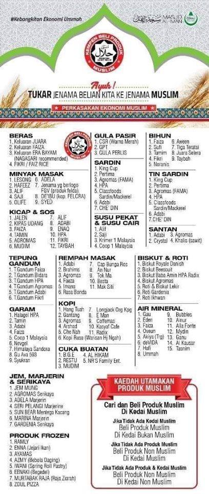 Senarai Pasaraya Dan Barangan Muslim