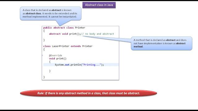 JAVA EE: Java Tutorial : Java abstract class(Printer)