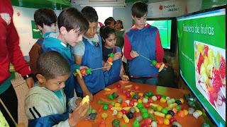 Plan Consumo de Fruta en las Escuelas