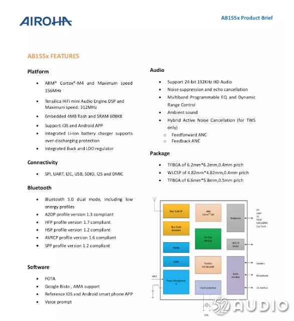 AB155x product brief