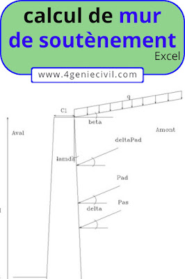 Note de calcul de mur de soutènement béton armé en excel