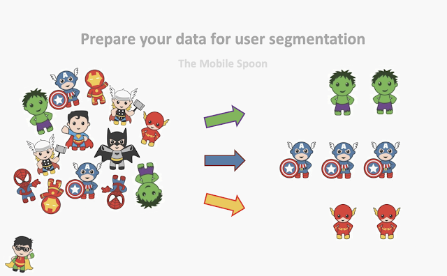 How to prepare your data for user segmentation - tips for early-stage startups - the mobile spoon