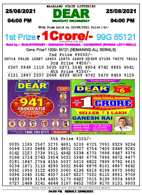 Nagaland-State-Lottery-Result-25-8-2021