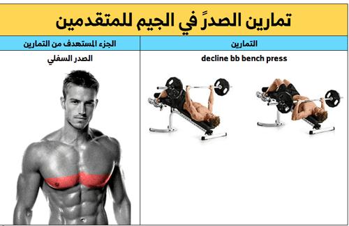 تمارين الصدر ,تمرين الصدر السفلي بالدمبل