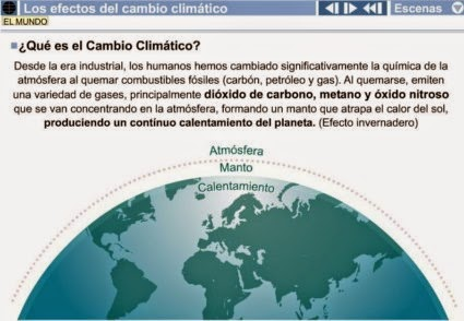 http://www3.gobiernodecanarias.org/medusa/contenidosdigitales/programasflash/Conocimiento/Ecologia/climati.swf