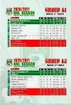See NNL Updated League Log