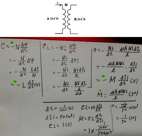 ファラデーの電磁誘導の法則