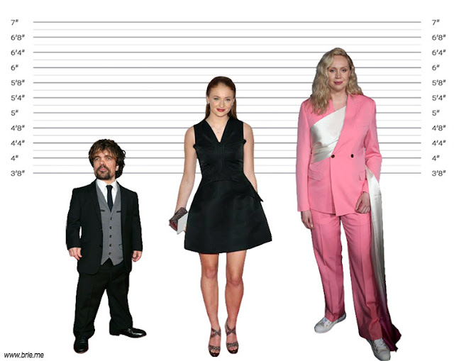 Sophie Turner height comparison with Peter Dinklage and Gwendoline Christie