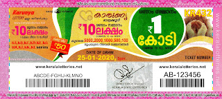 "keralalotteries.net, ""kerala lottery result 25 1 2020 karunya kr 432"", 25th January 2020 result karunya kr.432 today, kerala lottery result 25.1.2020, kerala lottery result 25-1-2020, karunya lottery kr 432 results 25-01-2020, karunya lottery kr 432, live karunya lottery kr-432, karunya lottery, kerala lottery today result karunya, karunya lottery (kr-432) 25/01/2020, kr432, 25/1/2020, kr 432, 25.01.2020, karunya lottery kr432, karunya lottery 25.1.2020, kerala lottery 25/1/2020, kerala lottery result 25-1-2020, kerala lottery results 25 1 2020, kerala lottery result karunya, karunya lottery result today, karunya lottery kr432, 25-1-2020-kr-432-karunya-lottery-result-today-kerala-lottery-results, keralagovernment, result, gov.in, picture, image, images, pics, pictures kerala lottery, kl result, yesterday lottery results, lotteries results, keralalotteries, kerala lottery, keralalotteryresult, kerala lottery result, kerala lottery result live, kerala lottery today, kerala lottery result today, kerala lottery results today, today kerala lottery result, karunya lottery results, kerala lottery result today karunya, karunya lottery result, kerala lottery result karunya today, kerala lottery karunya today result, karunya kerala lottery result, today karunya lottery result, karunya lottery today result, karunya lottery results today, today kerala lottery result karunya, kerala lottery results today karunya, karunya lottery today, today lottery result karunya, karunya lottery result today, kerala lottery result live, kerala lottery bumper result, kerala lottery result yesterday, kerala lottery result today, kerala online lottery results, kerala lottery draw, kerala lottery results, kerala state lottery today, kerala lottare, kerala lottery result, lottery today, kerala lottery today draw result, lottery ticket image"