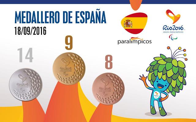 Juegos Paralímpicos Río de Janeiro 2016 - Medallistas españoles