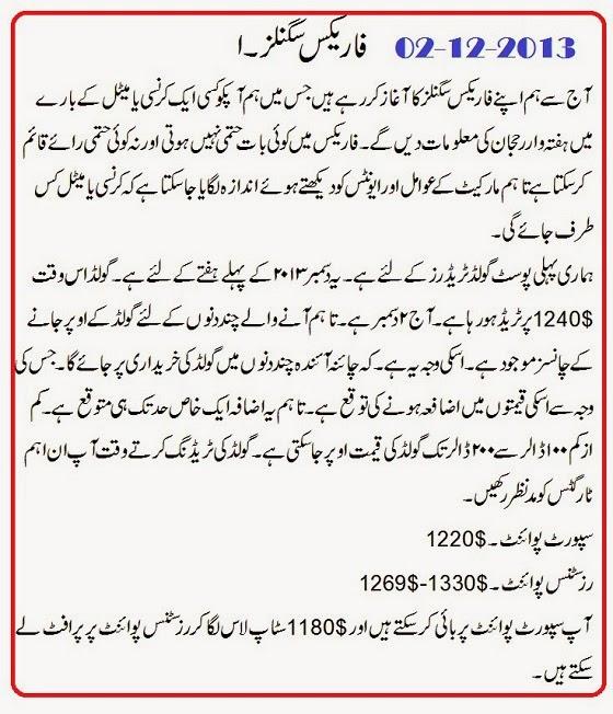 Forex trading training in urdu free