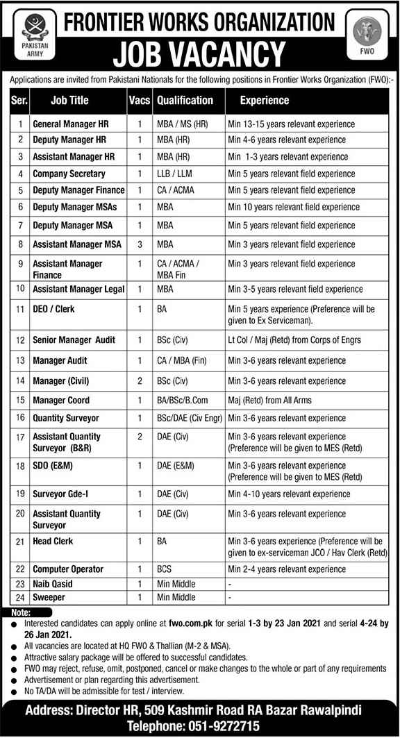 Frontier Works Organization FWO Jobs 2021 for Assistant Quantity Surveyor, Head Clerk, Computer Operator and more