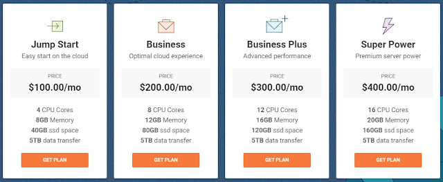 SiteGround Cloud Hosting Plans and Prices