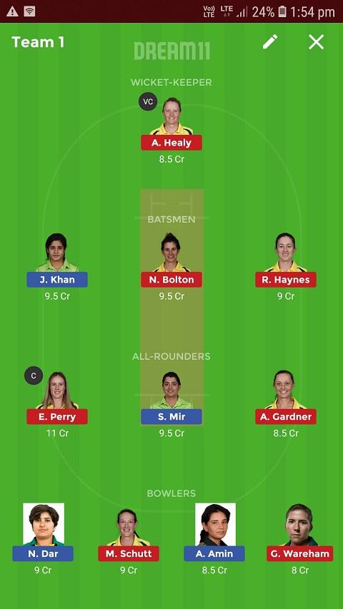 PK-W vs AU-K 2nd ODI Prediction, Playing 11 Team
