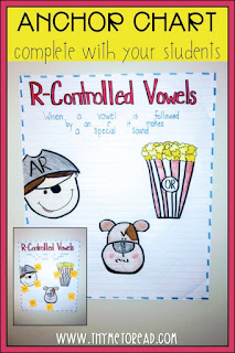 When teaching R-Controlled Vowels visuals can help trigger the correct sound. Use this visual anchor chart with your students, and brainstorm words for each vowel sound
