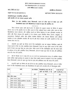 7th-cpc-running-staff-allownaces-order-in-hindi-page1