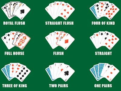 Perlunya Menguasai Tehnik Bermain Poker