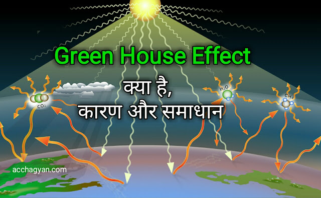 Greenhouse Effect Kya Hai | Green House Effect के कारण और समाधान क्या है, green house effect, haritgrah prabhav kya hai