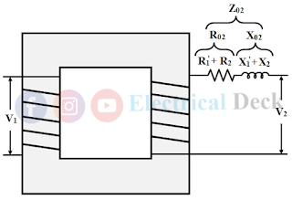 Transformer with Resistance and Reactance or Impedance