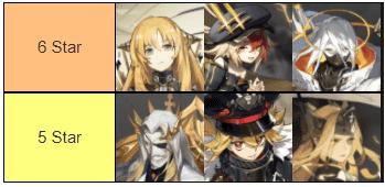 Alchemy Stars - Tier List