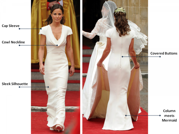 The Perks And Perils Of Being Pippa Ss Kate S Little Sister Middleton Her Rear Became A Worldwide Star At Royal Wedding Back In