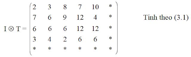 tinhoccoban.net - Kết quả tính theo công thức cuộn mẫu (3.1)