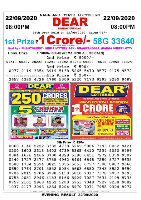 Nagaland State Lottery Sambad 22-09-2020 Today Result 8 PM