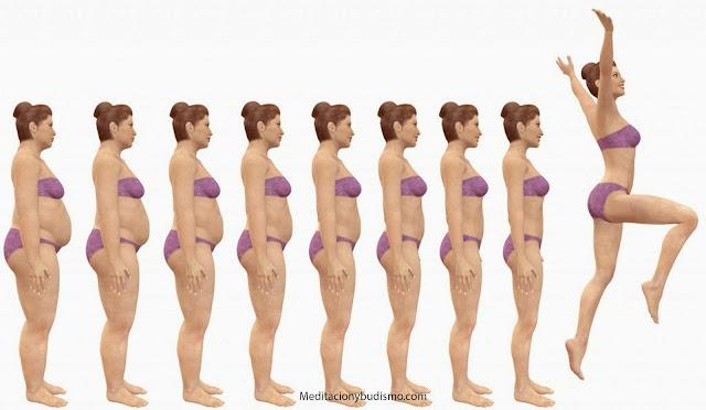 Tips para quemar grasa abdominal