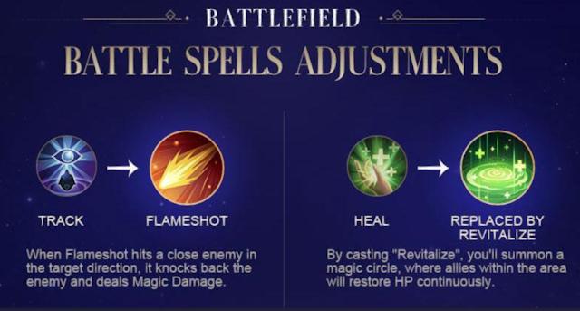 Perubahan Battlefield Spell