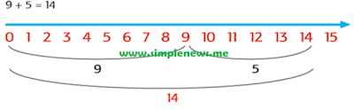 1. 9 + 5 = 15 www.simplenews.me