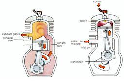 Keuntungan dan Kelemahan Mesin Motor 2 Takt