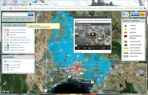 ArcGIS Diagrammer Geo-information and Planning