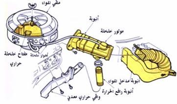 نظام تسخين الهواء الداخل بالمحركات الحديثة Heated Air Inlet System