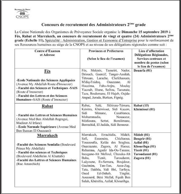 CNOPS Maroc recrute