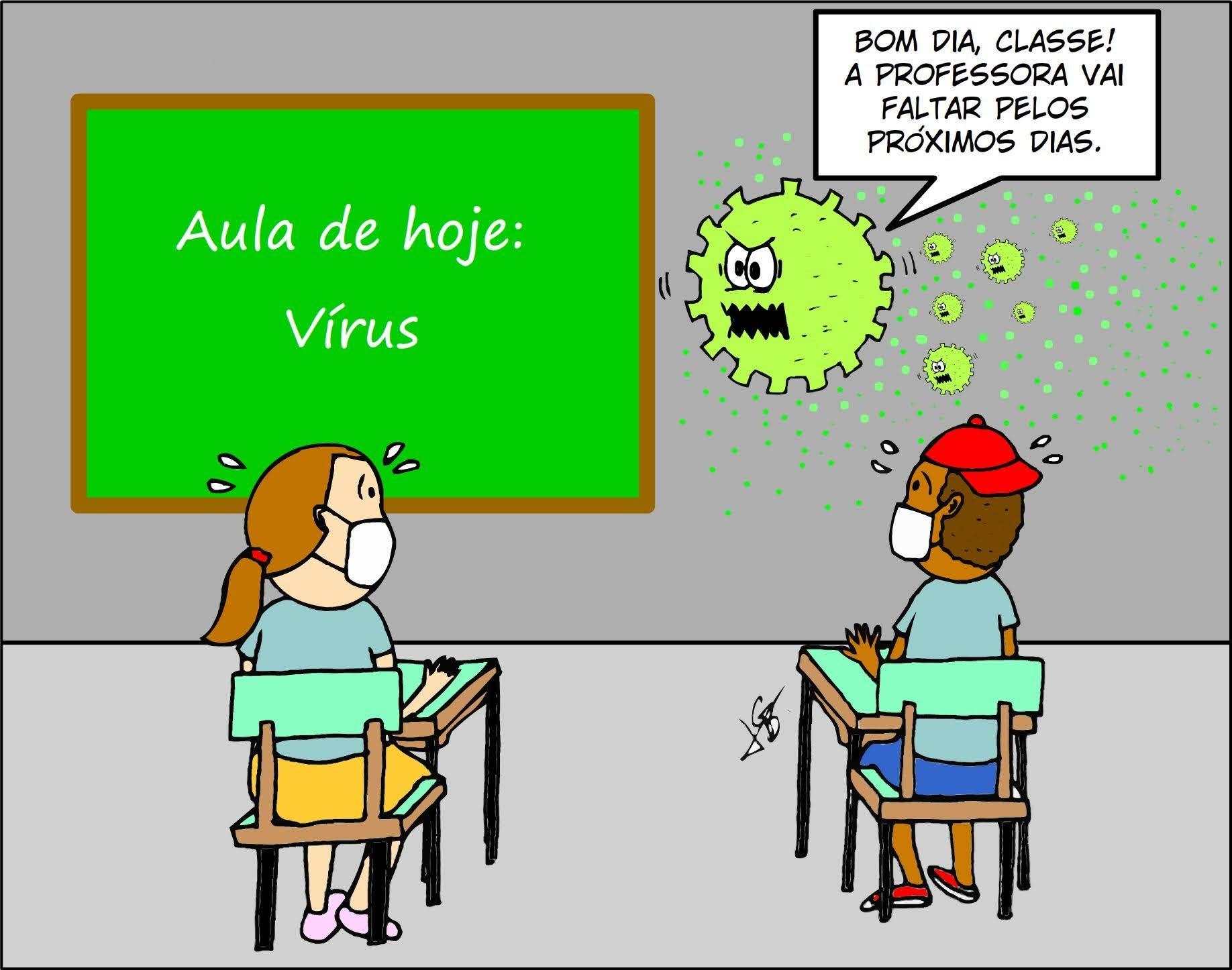 Volta às aulas e pandemia: um país perdido.