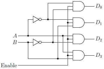 Gambar 2.28: Rangkaian dekoder 2-ke-4