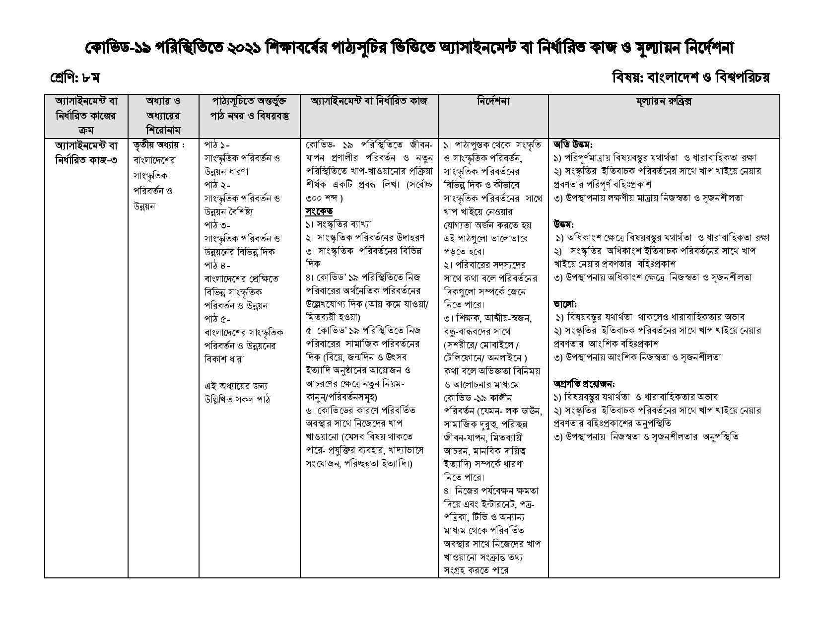 16th Week Class 8 Bangladesh & Global Studies Assignment 2021