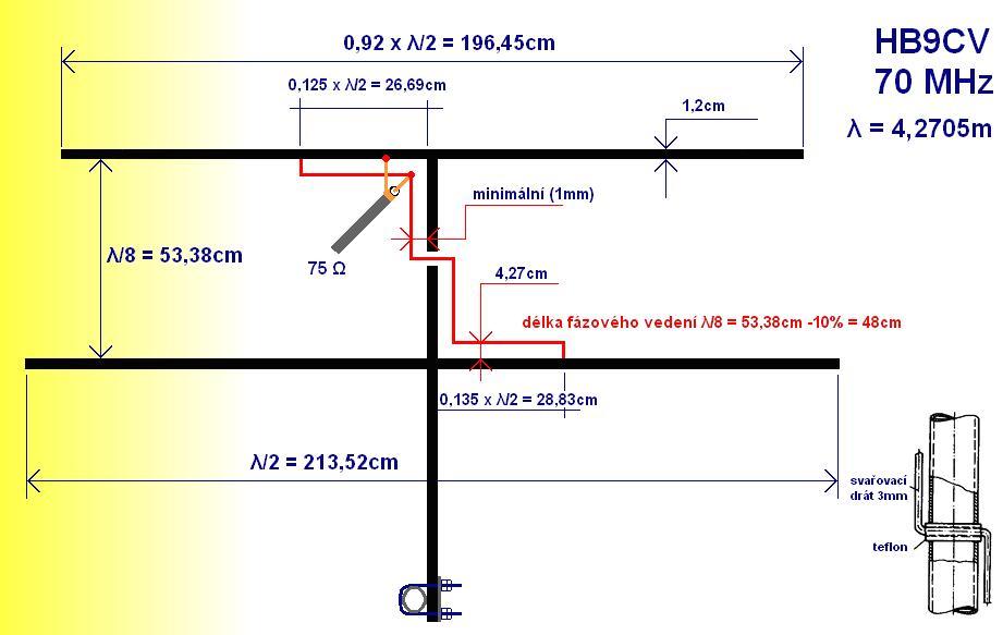 tony allen ei4dib drogheda ireland hb9cv for 4m. Black Bedroom Furniture Sets. Home Design Ideas