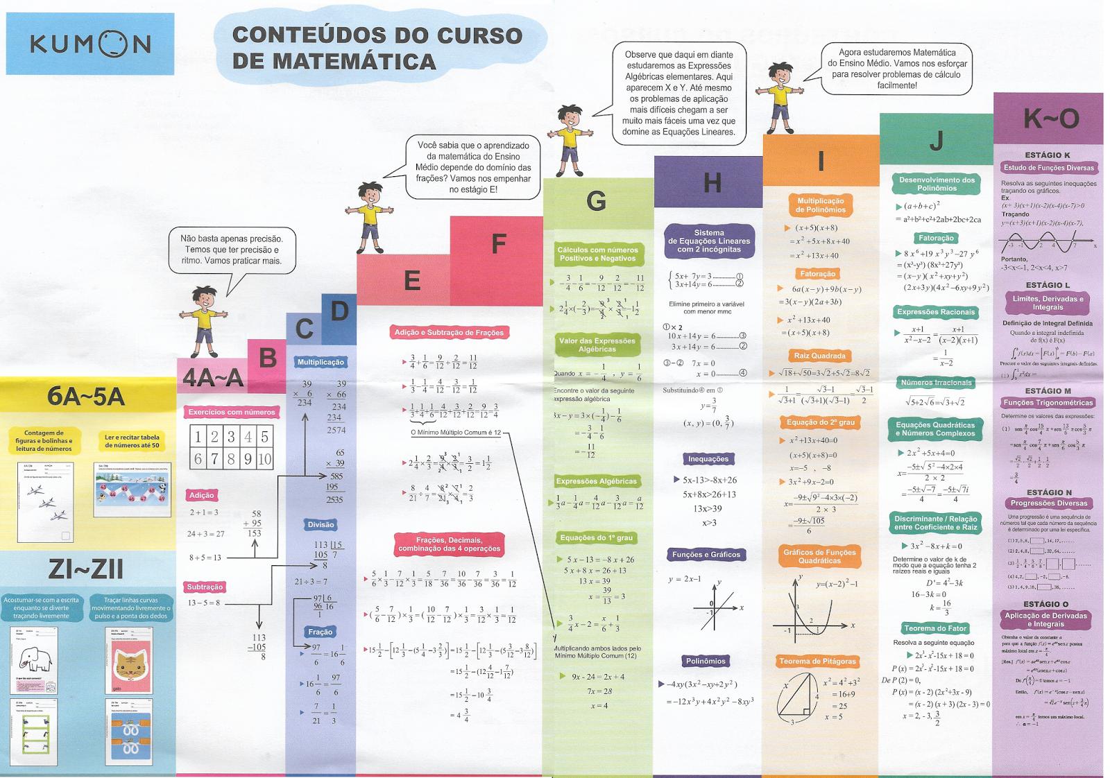 Familia De Trigo Educacao Domiciliar No Dia A Dia Conteudos Programaticos