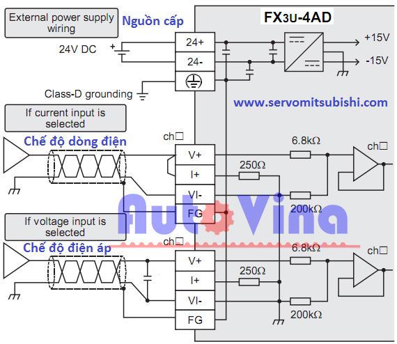 Sơ đồ đấu nối tín hiệu ngõ vào Analog module FX3U-4AD PLC Mitsubishi
