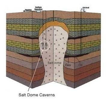 Assumption Parish Louisiana (Bayou Corne) Information - Sinkhole growing, what a salt cavern is - Videos & Google Earth Pictures of the areas