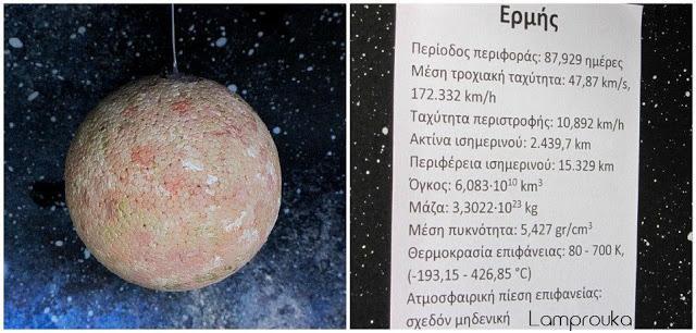 Πληροφορίες για τον πλανήτη Ερμή.