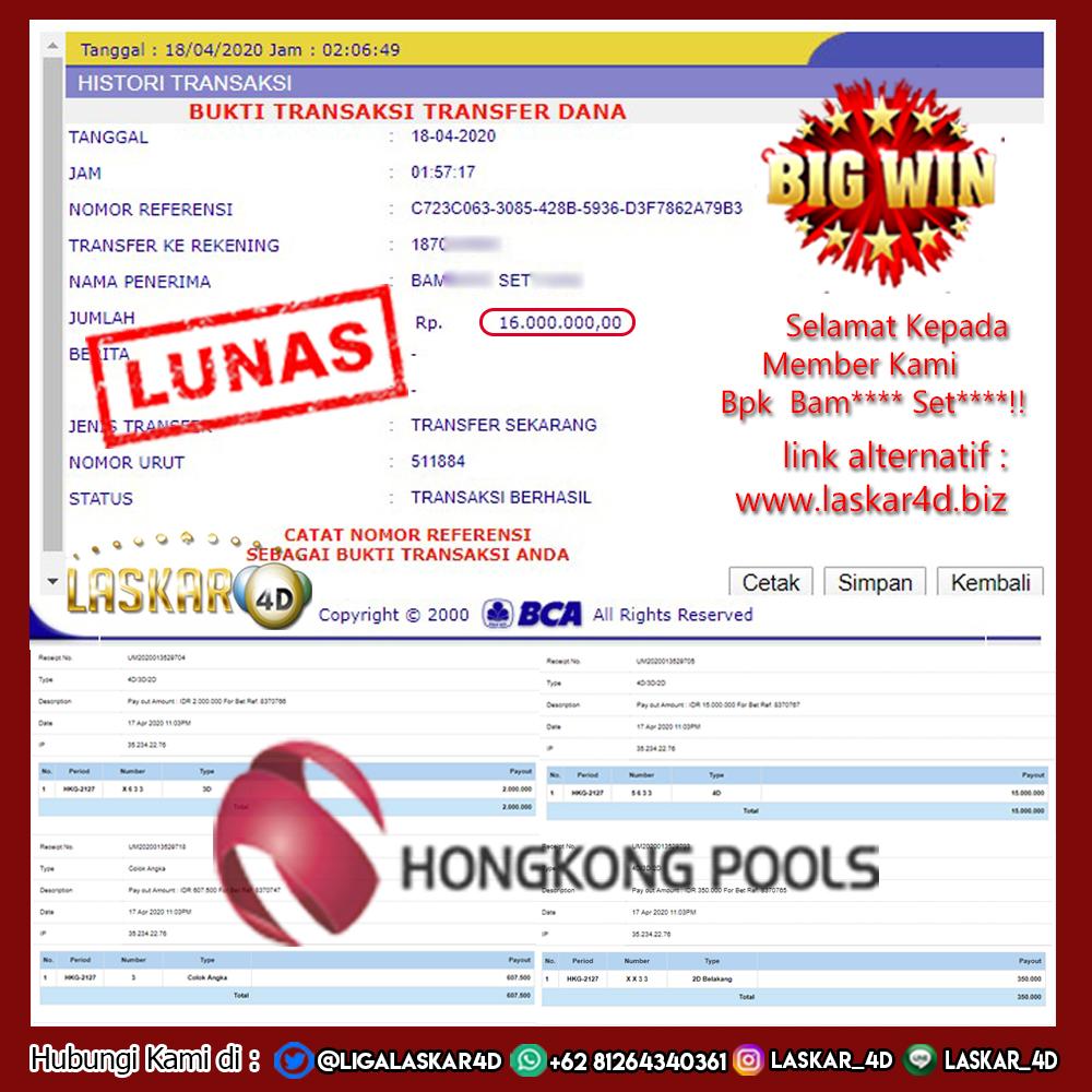W0w…Dengan Jackpot Togel Hongkong 18 APRIL 2020 Lunas!