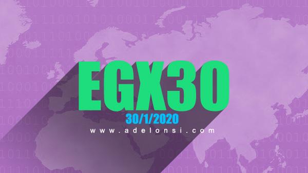 البورصة المصرية، المؤشر العام، EGX30، ايجي اكس 30، التحليل الفني، مدونة عادل أنسي محمد، ما هي الشركات المدرجة في المؤشر العام للبورصة المصرية EGX30?