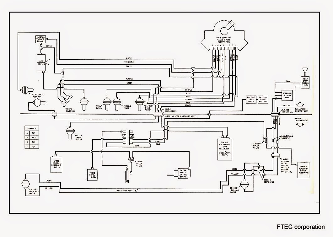 [DIAGRAM] 1963 Lincoln Continental Vacuum Diagram FULL